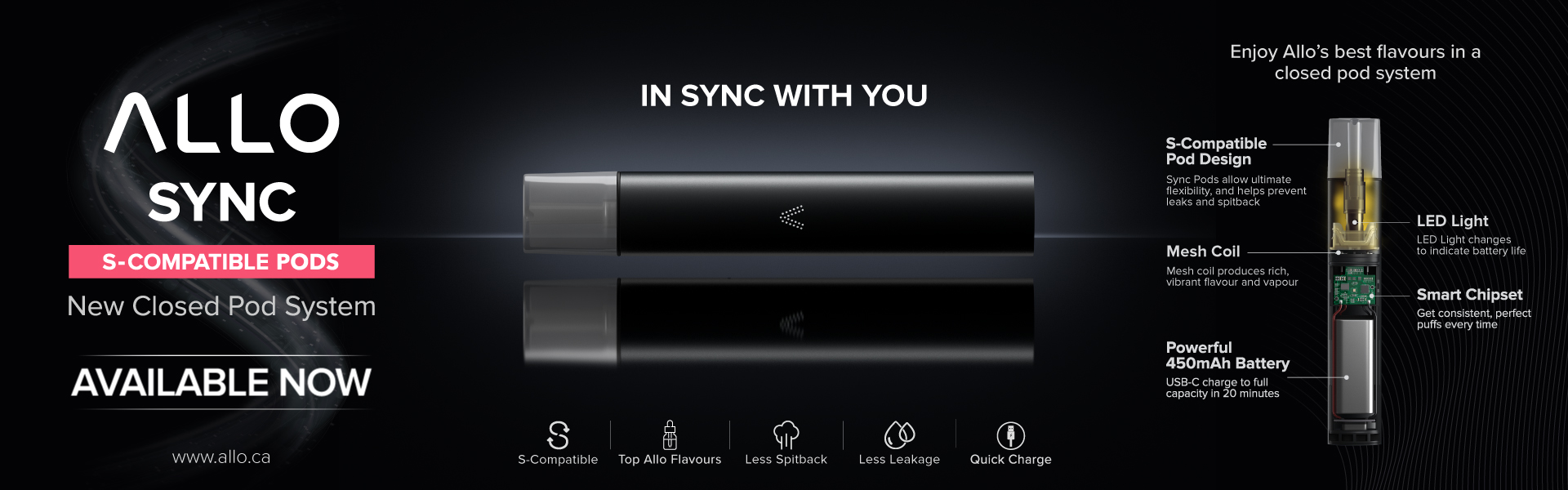 ALLO Sync Pod System - Now Avail!